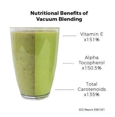 Vacuum-Blending-Nutrition